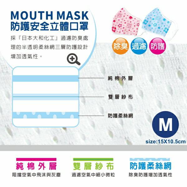 『121婦嬰用品館』PUKU 紗布抗菌口罩M - 粉 2