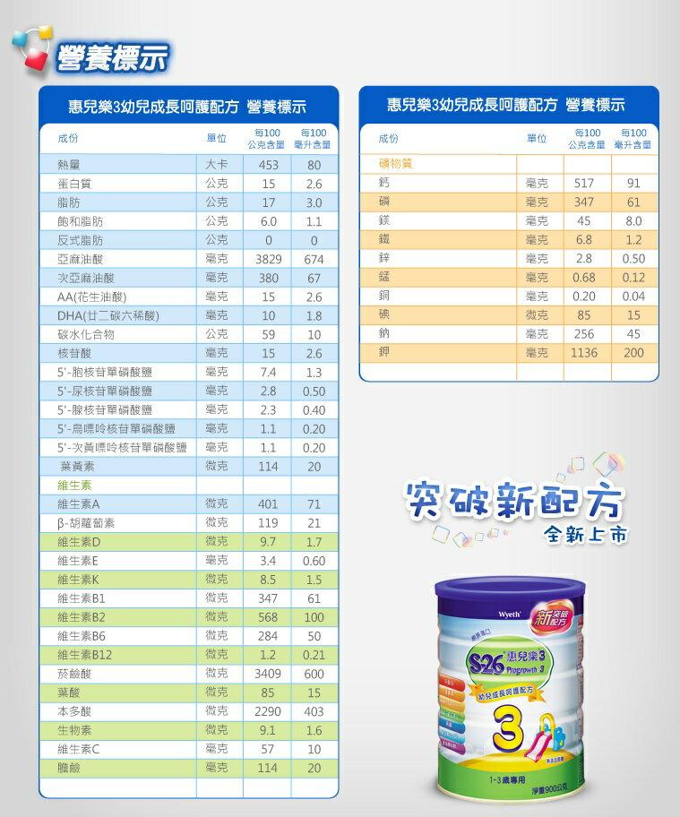 『121婦嬰用品館』S-26惠兒樂幼兒成長呵護配方3號900g 3罐組 2