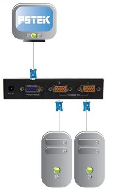 AviewS-2 PORT 電腦螢幕切換器/PSTEK VS-102E 2