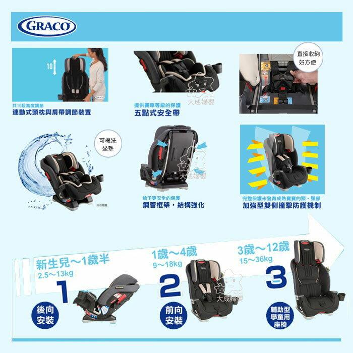 【大成婦嬰】GRACO // 0-12歲長效型嬰幼童汽車安全座椅 MILESTONE 汽座 (2色可選) 3