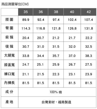 【990元優惠↘】【大尺碼】EDWIN XV 個性刷色反摺 直筒牛仔褲-男款 中古藍 2