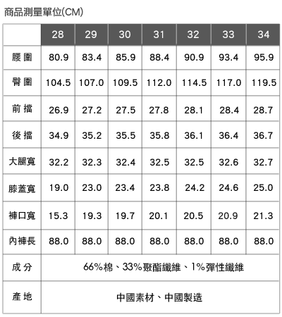 【5折優惠↘】 EDWIN E-FUNCTION 個性剪裁 機能3D牛仔褲-男款 原藍色 2