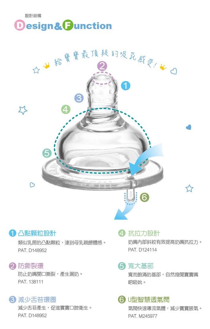 『121婦嬰用品館』KUKU 防脹氣母乳型奶嘴 - 寬口十字 L 2入 2