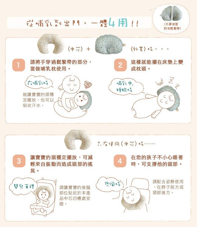 Hoppetta - 蘑菇多功能嬰兒枕 (水藍) 1