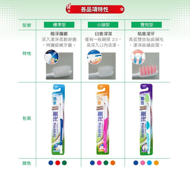 【獅王】細潔雙效牙刷 3