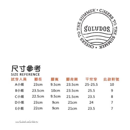 【Soludos】美國經典草編鞋-基本款草編鞋-灰 3