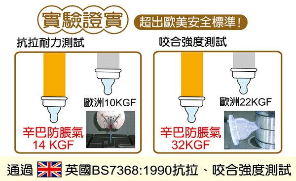 貝喜力克 防脹氣寬口十字孔奶嘴 M / L / XL 1入