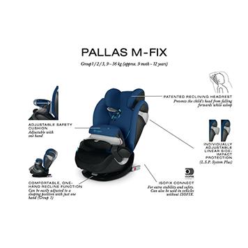 德國【Cybex】Pallas M-FIX 汽車安全座椅 (1~12歲) -公主粉 2