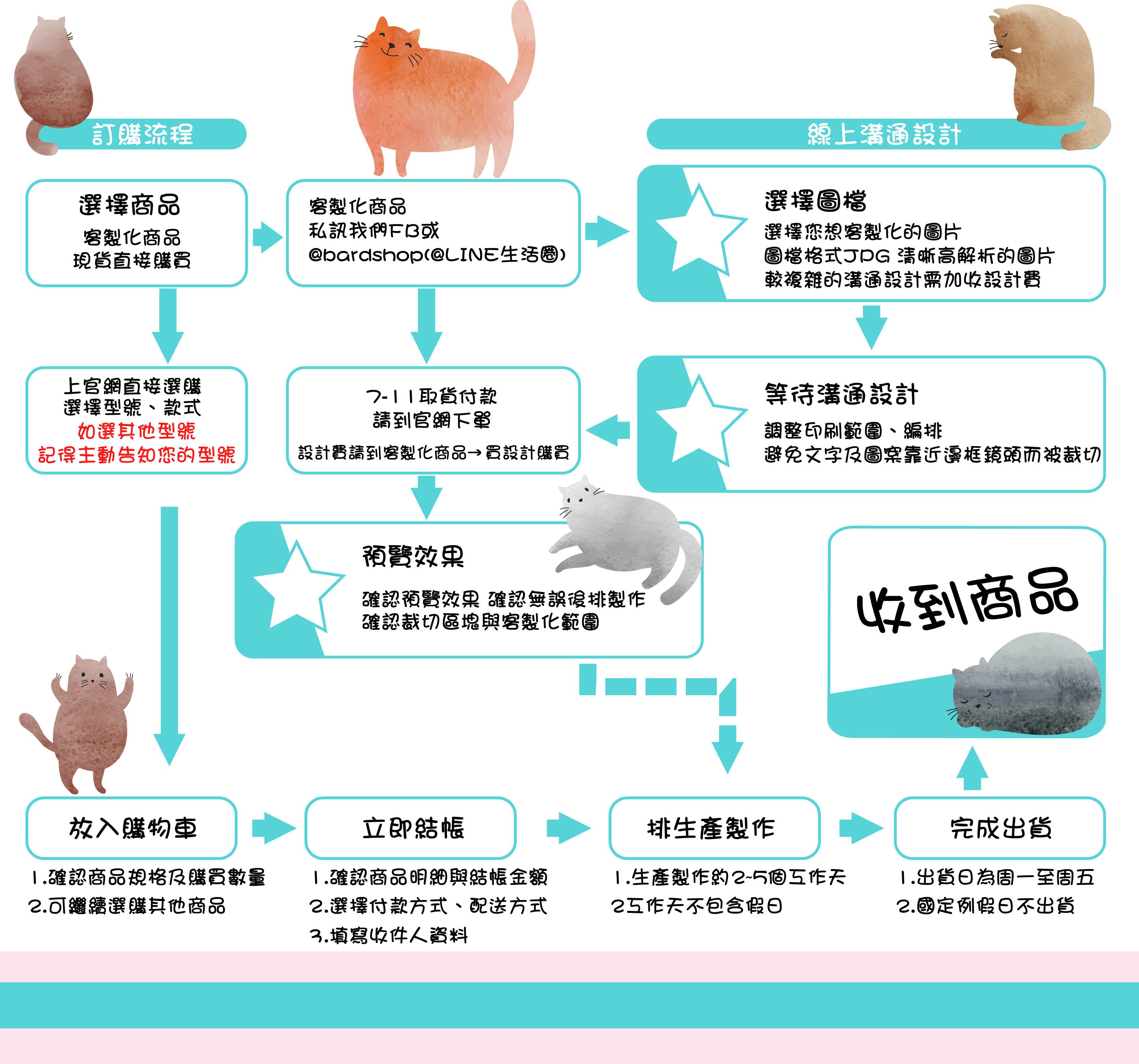 [SONY] ✨ 落花系列透明軟殼 ✨ 日本工藝超精細[Z2,Z3,Z4,Z5,Z5+,Z5C,C4,C5,M4,M5] 3