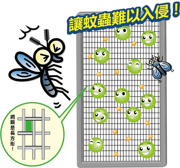蟲退散 微膠囊防蚊紗網