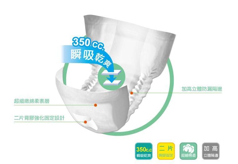 【安親】抽換式尿片(28片*6包)箱購價 1