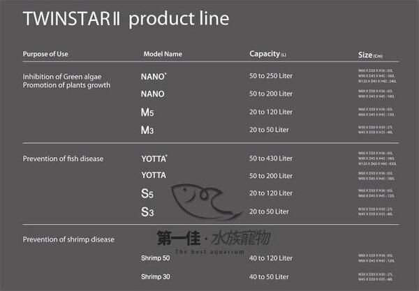 [第一佳水族寵物] TWINSTAR雙星NANO+TWSN001智慧型除藻器抑制藻類第二代(50~250L)免運