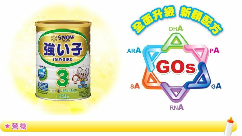 『121婦嬰用品』雪印金強子成長奶粉3號900克(12罐組,再送2罐再送玩具) 1