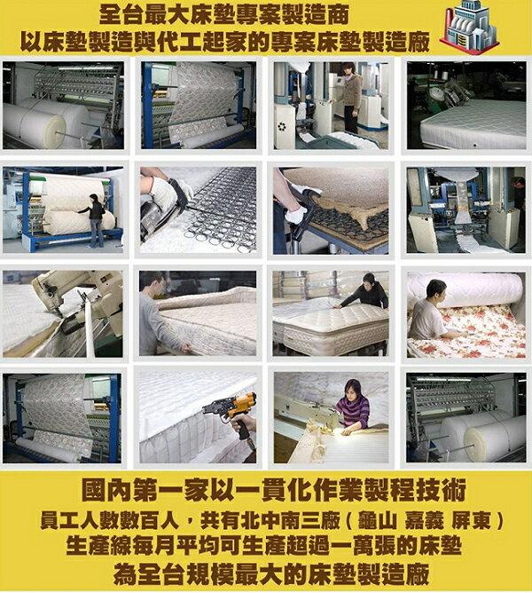 【床工坊】乳膠 床墊 「施華洛」頂級天絲乳膠三線硬式獨立筒床墊 雙人5尺 (超低優惠特價 欲購從速) 「歡迎訂做各式尺寸」 2