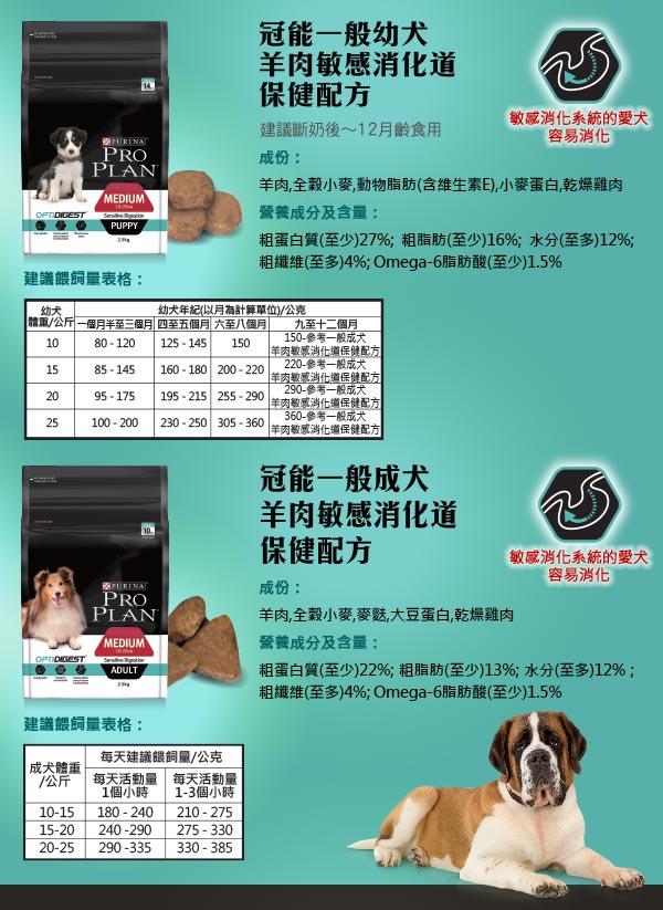 【恰恰】冠能 一般成犬羊肉敏感消化道保健配方2.5kg 0