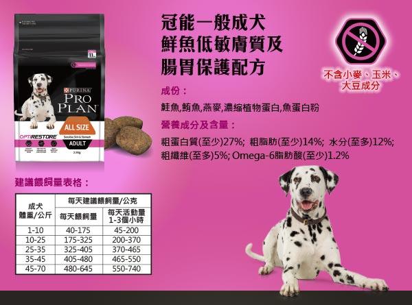【恰恰】冠能 一般成犬鮮魚低敏膚質及腸胃保護配方2.5kg 0