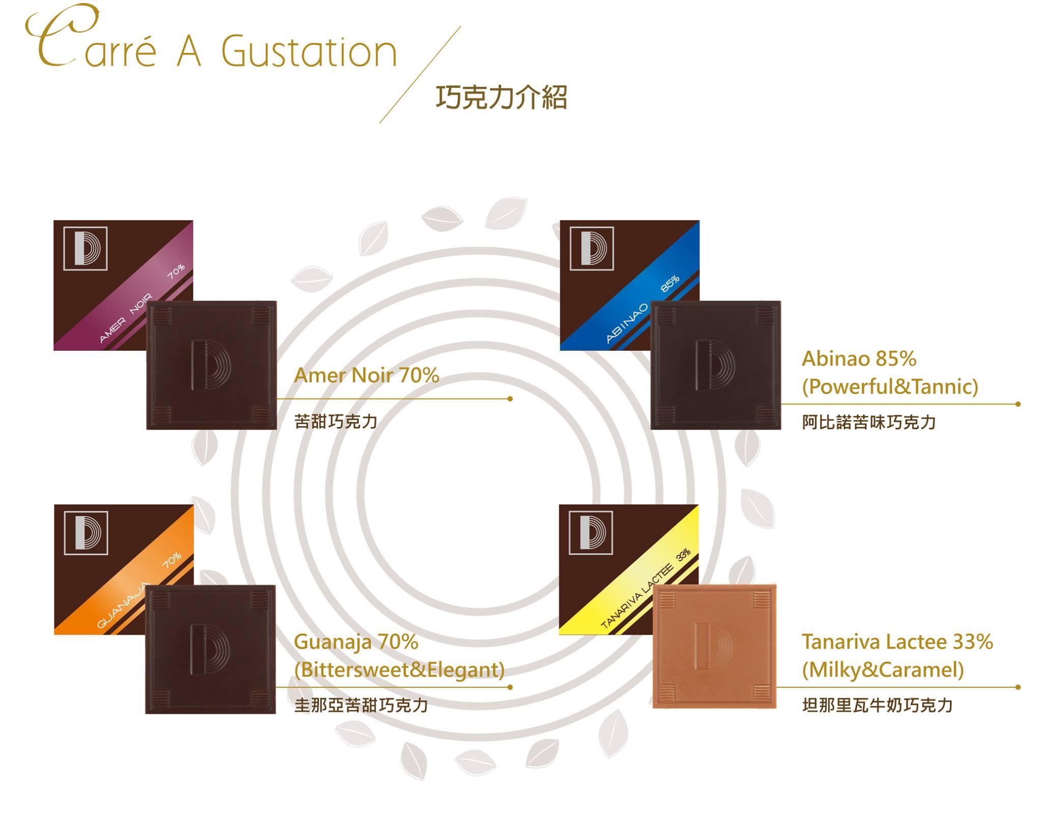 Carre A GUSTATION 特選品味片狀巧克力 9片 3