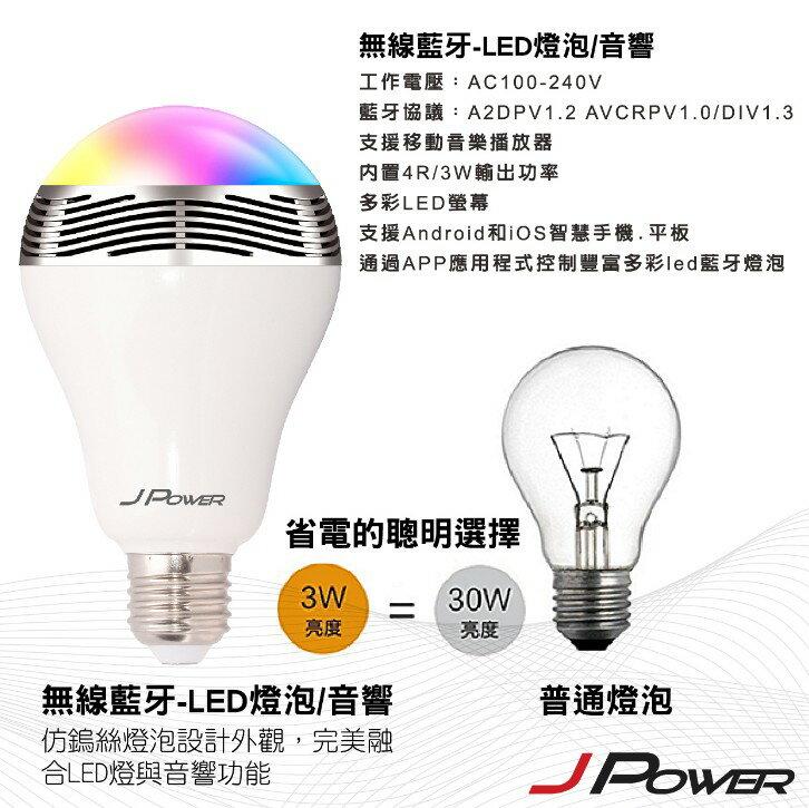 【迪特軍3C】JP-BN-05 JPower 無線藍牙-LED燈泡/音響 手機操控 色彩變換 明暗 1