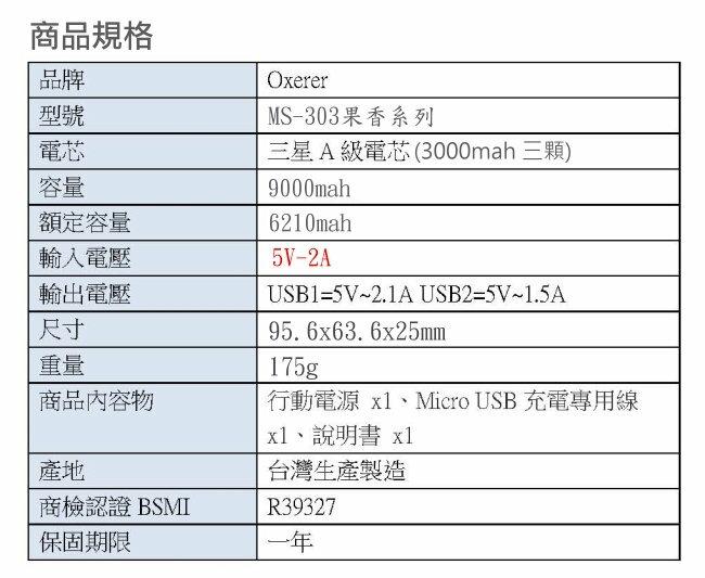 歐斯勒ICUTE夜光果香果香9000mAh移動電源/外接式電源/情人節首選/移動電源/充電器/蘋果/HTC/三星/SONY/小米/平板通用 6