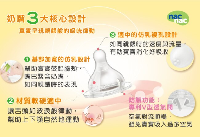 nac nac - 吸吮力學標準奶嘴M (2入) 1