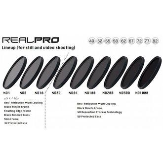 Kenko RealPRO ND4 77mm