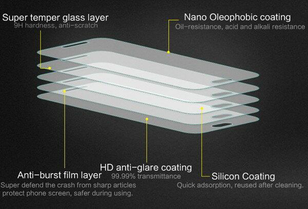 Cristal protector Templado iPhone 5 - 5C - 5S 1