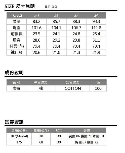 BlueKONn.  復古口袋中低腰直筒褲(深藍) - 【單筆滿888結帳輸入 SS_20161208→再折100元】 1