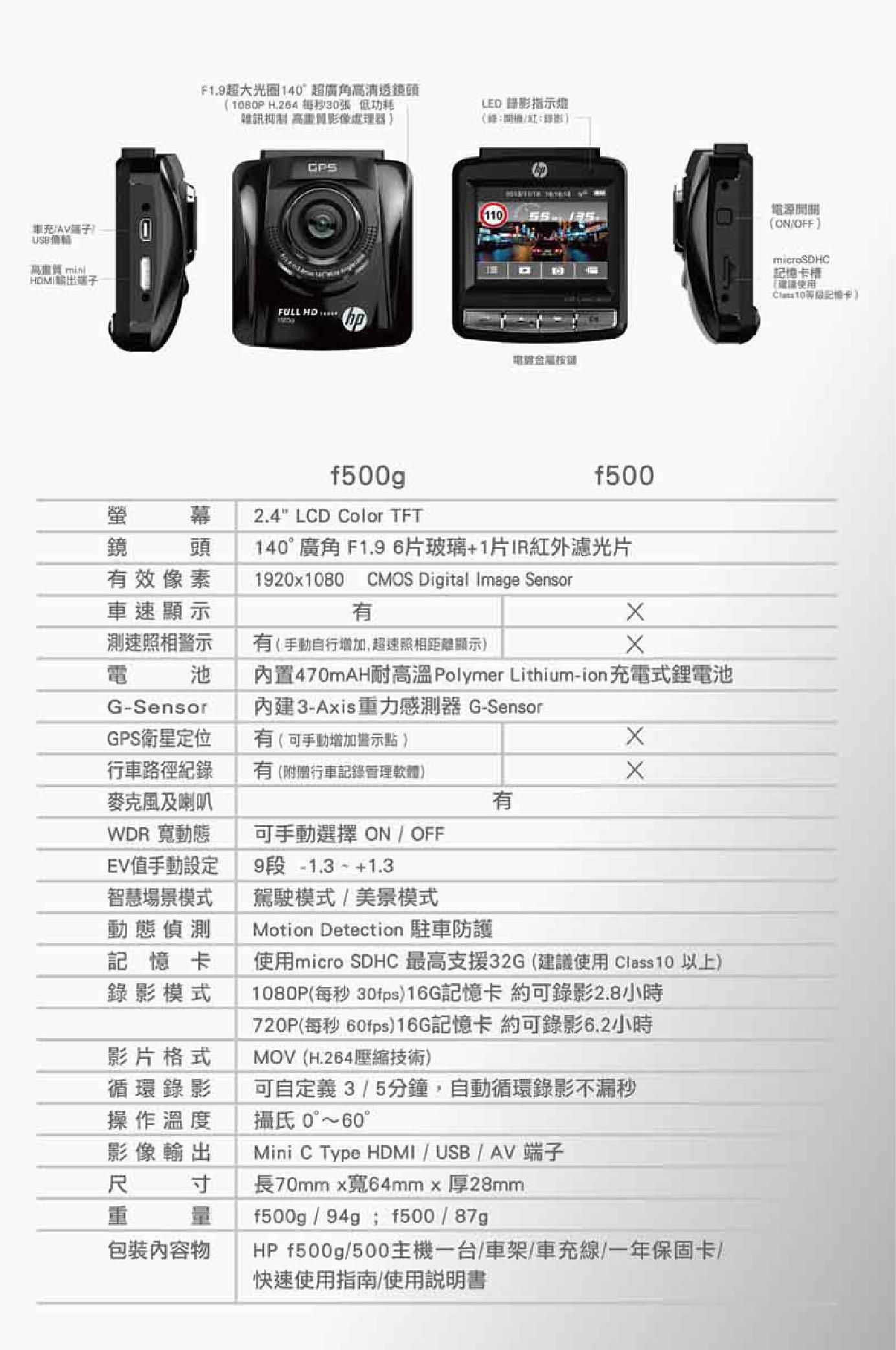 ELK-HP惠普 F500G(測速器版) 1.9大光圈超廣角行車紀錄器 高清畫質1920x1080 穩定度高(保固詳情請參閱商品描述) 5