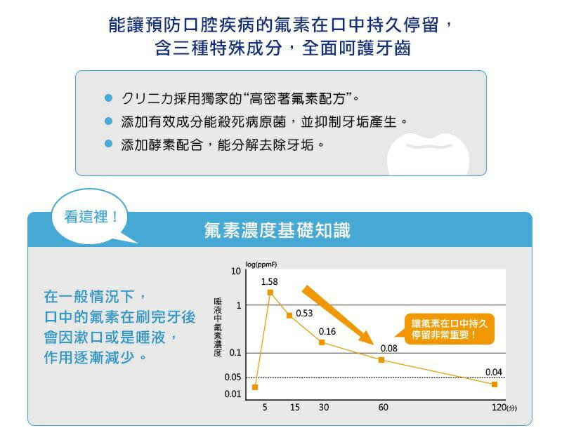 【獅王】固力寧佳全效淨護牙膏130g 3