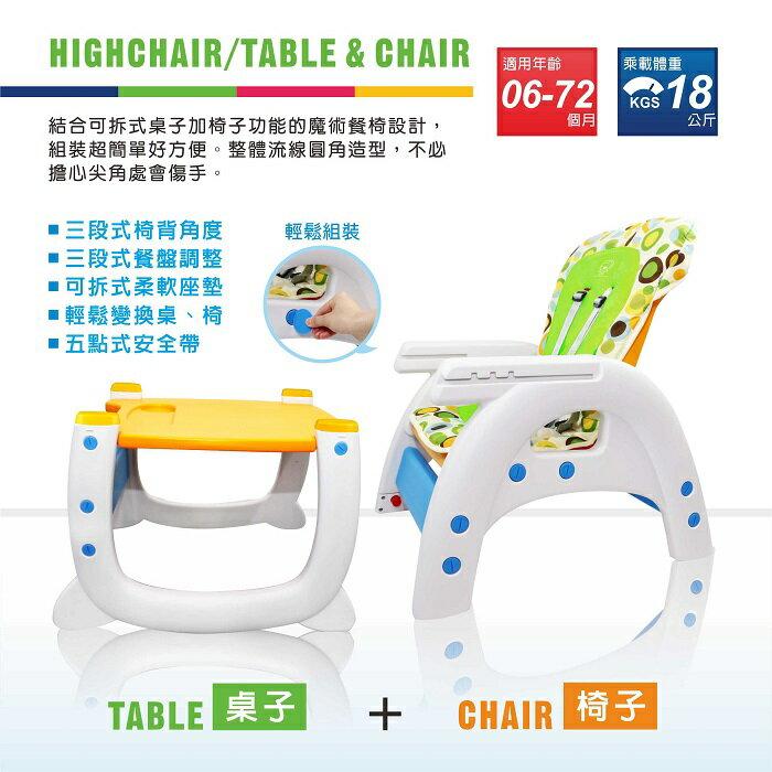 PUKU藍色企鵝 - Magic高腳餐椅 2