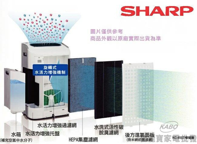 【佳麗寶】-(SHARP夏普)清淨機專用濾網(FU-A80T-W專用)【FZ-A80SFE】