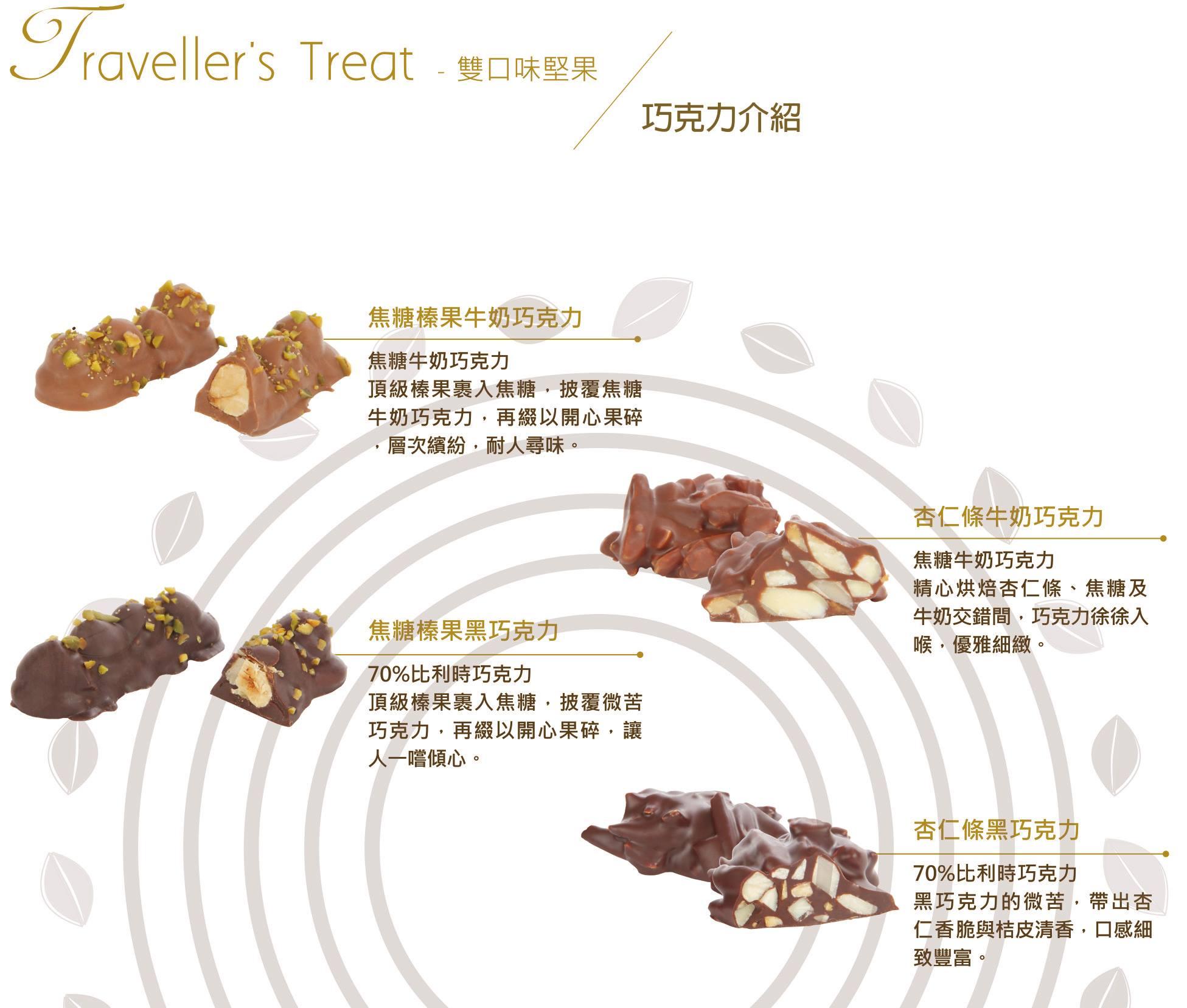 雙口味堅果巧克力 (60g x 2) 3