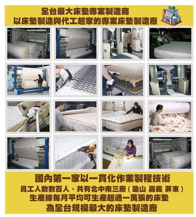 【床工坊】「日式緹花護背床墊」2.3mm中鋼連結式床墊【居家型、年長者首選】 2