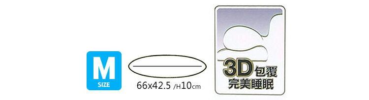 3M Filtrete 防蹣記憶枕心--平板支撐型(M)- 1