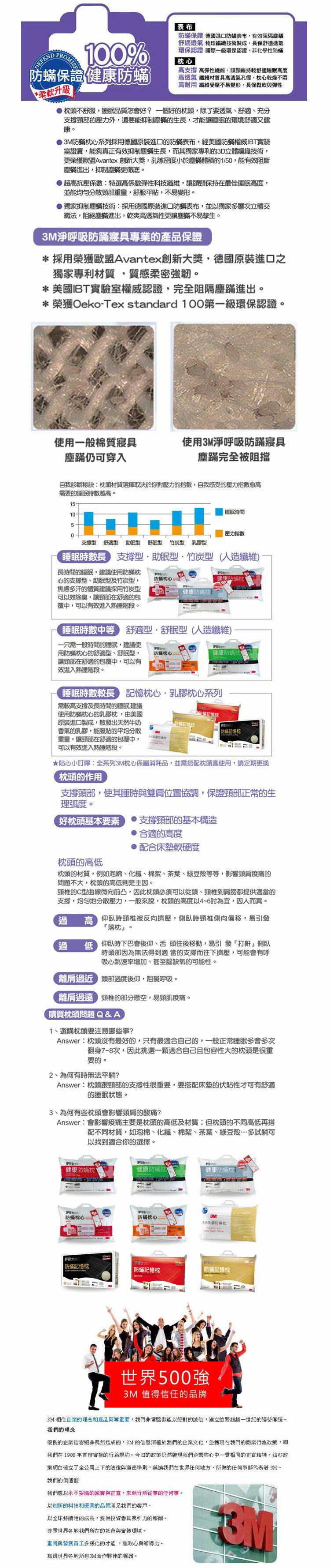3M 防蹣枕頭(標準枕心)-加厚型舒適枕 AP-KA1 - 2
