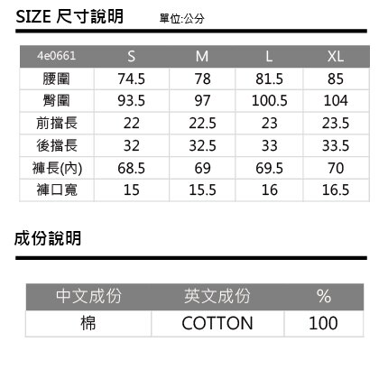【ET BOiTE 箱子】拉鍊男友褲 2