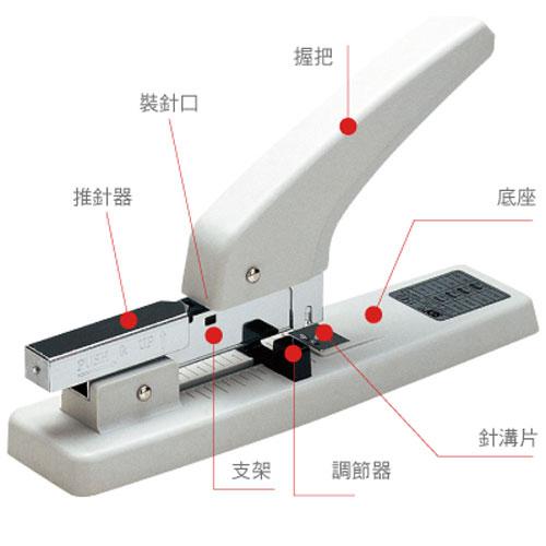 【SDI 手牌 釘書機】1140P 重力型釘書機