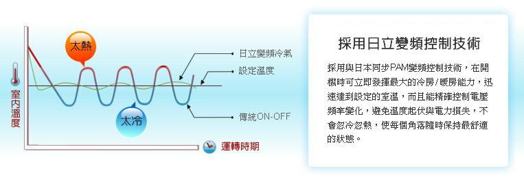 ★贈基本安裝★HITACHI』☆日立冷氣 3-5坪 R410定頻冷專左吹窗型冷氣 RA-22TK**免運費**
