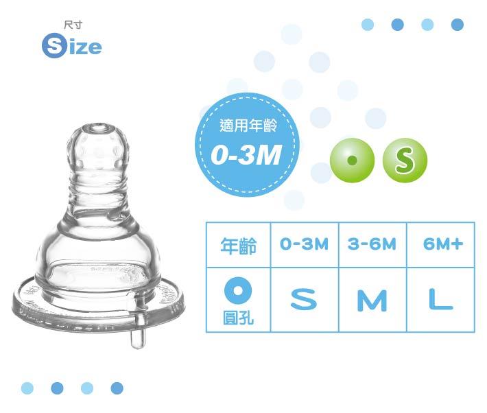『121婦嬰用品館』KUKU 防脹氣母乳型奶嘴 - 標準圓孔M 2入 3