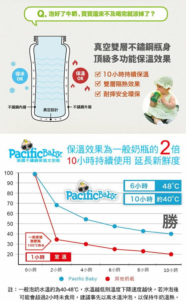 Pacific Baby - 美國不鏽鋼保鮮太空瓶 4oz (勇氣藍) 5