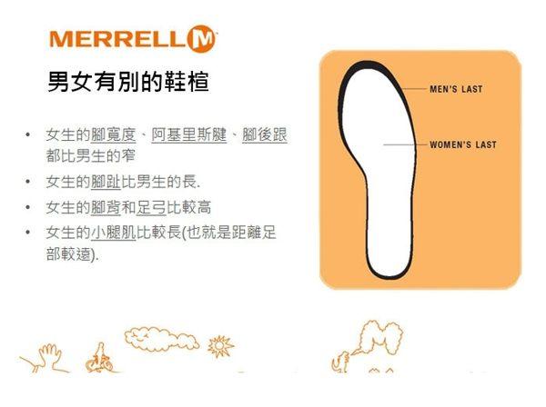 MERRELL CAPRA RAPID 多功能涼鞋 深紫 水陸兩棲│三棲運動│健行鞋│休閒鞋 8