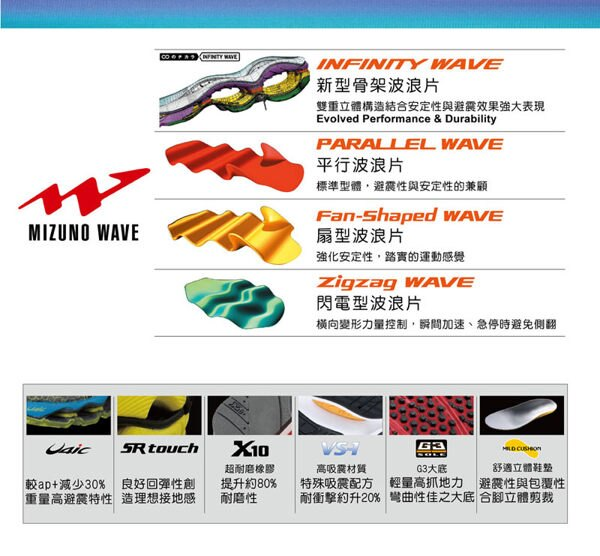 Mizuno 慢跑鞋 Wave Inspire 路跑 女鞋 7