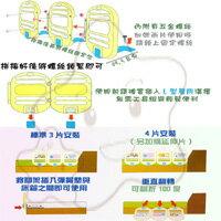【大成婦嬰】MamBab 夢貝比  無限長安全床圍 (6116) 3片裝-長135CM 可無限延長安全欄 床圍 床護圍 1