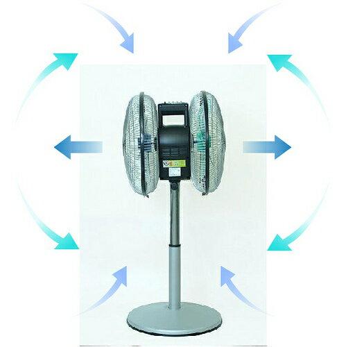(限量5組優惠 )雙生節能風球機雙面扇 立扇【二台 超值優惠3600】 1