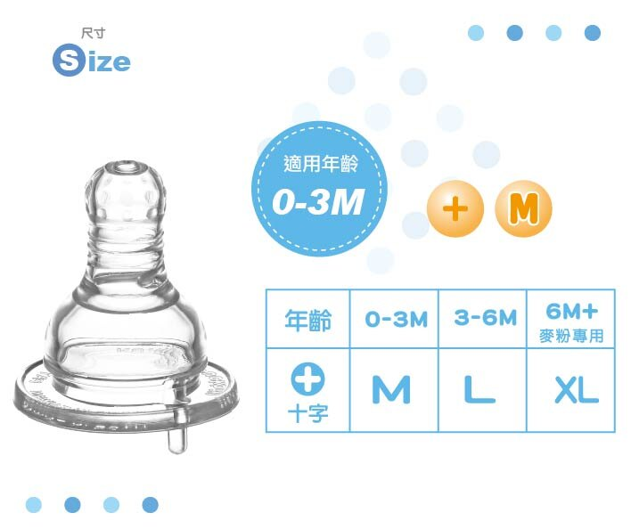 『121婦嬰用品館』KUKU 防脹氣母乳型奶嘴 - 標準十字M 2入 3