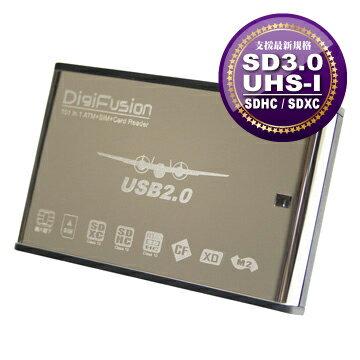 伽利略 RU050 DigiFusion ATM 極速 101 in 1 多插槽鋼面讀卡機