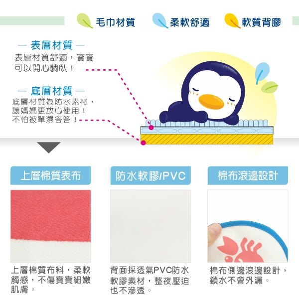 『121婦嬰用品館』PUKU 嬰幼兒防濕墊60×80cm - 粉 4