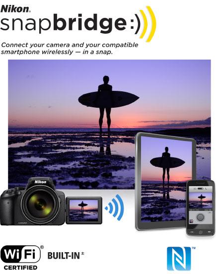 nikon coolpix p900 user manual pdf