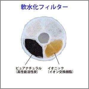 +貓狗樂園+ 日本GEX【犬用。循環給水器專用。軟水濾心】220元 1