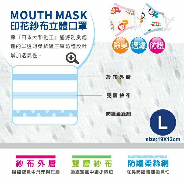 『121婦嬰用品館』PUKU 印花紗布口罩L  -藍 2
